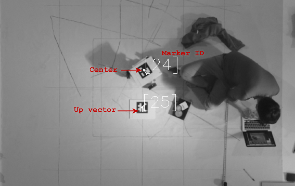 Drawing maps with robots, OpenCV, and Raspberry Pi - By