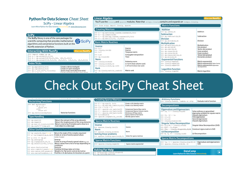 SciPy Cheat Sheet: Linear Algebra in Python - By