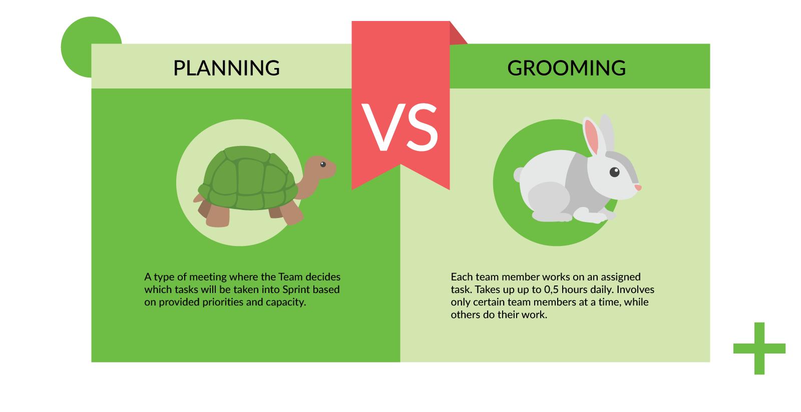 Scrum Project Management: Secrets of Effective Sprint