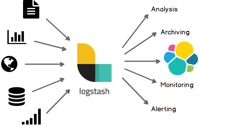 Adding ElasticSearch To Legacy Application Using Logstash - By