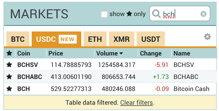 /bch-pre-fork-arbitrage-trading-idea-fcac026255d5 feature image