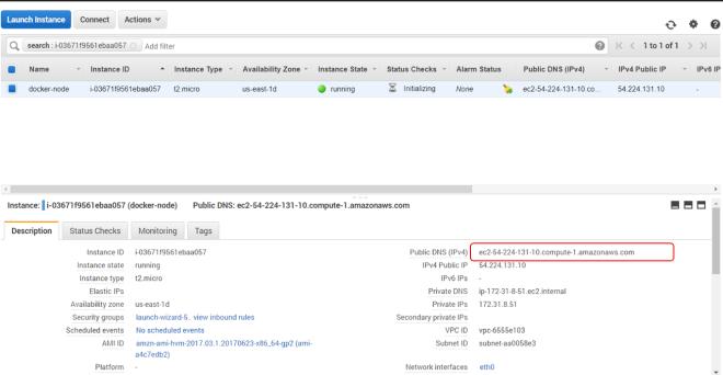 Running Docker on AWS EC2 - By