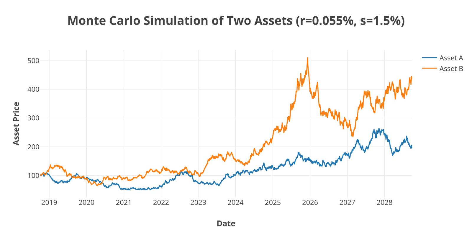 /when-does-portfolio-rebalancing-improve-returns-e67d2c18b456 feature image
