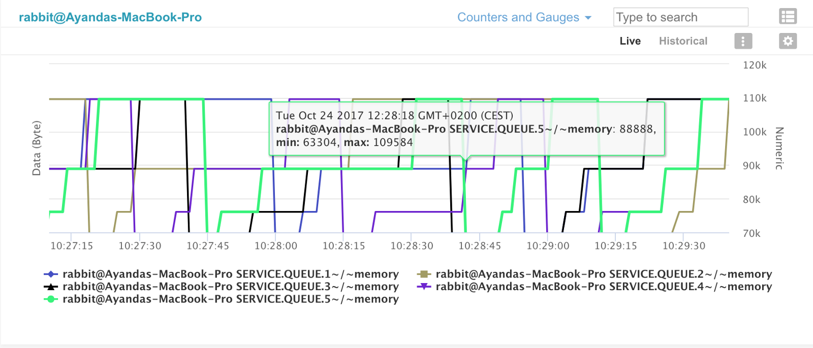 Advanced RabbitMQ Support Part II: Deeper Insight into