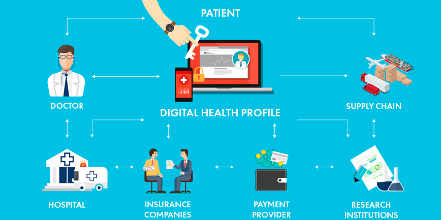 Blockchain in Healthcare is not an easy challenge