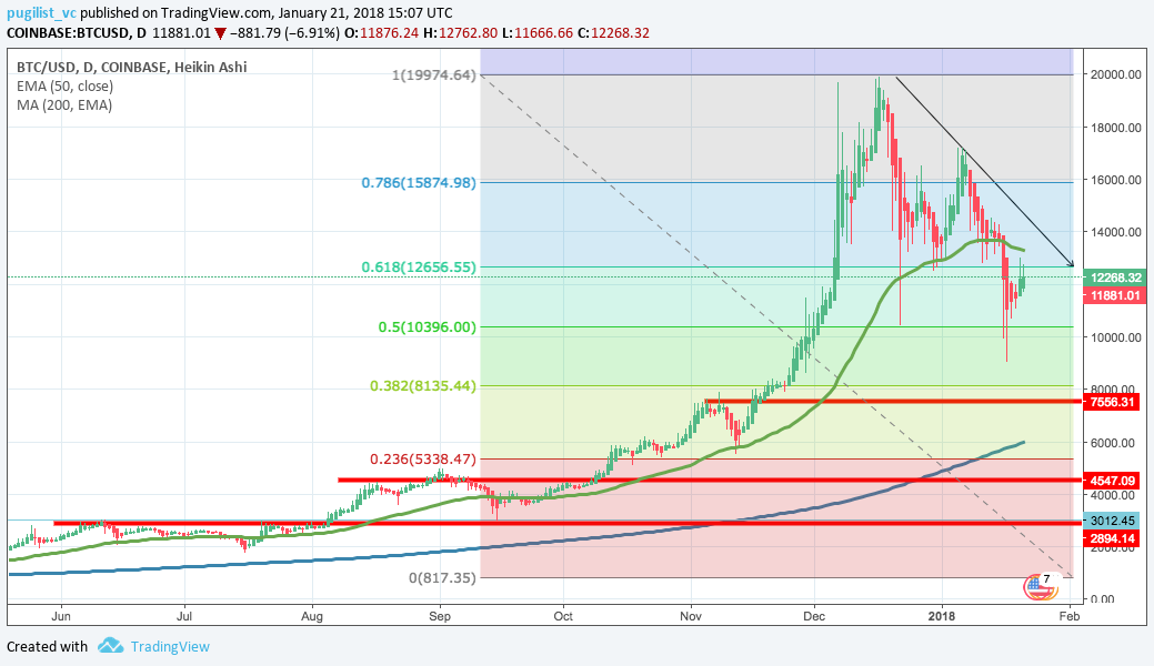 /historicism-for-cryptomarkets-552269d59209 feature image