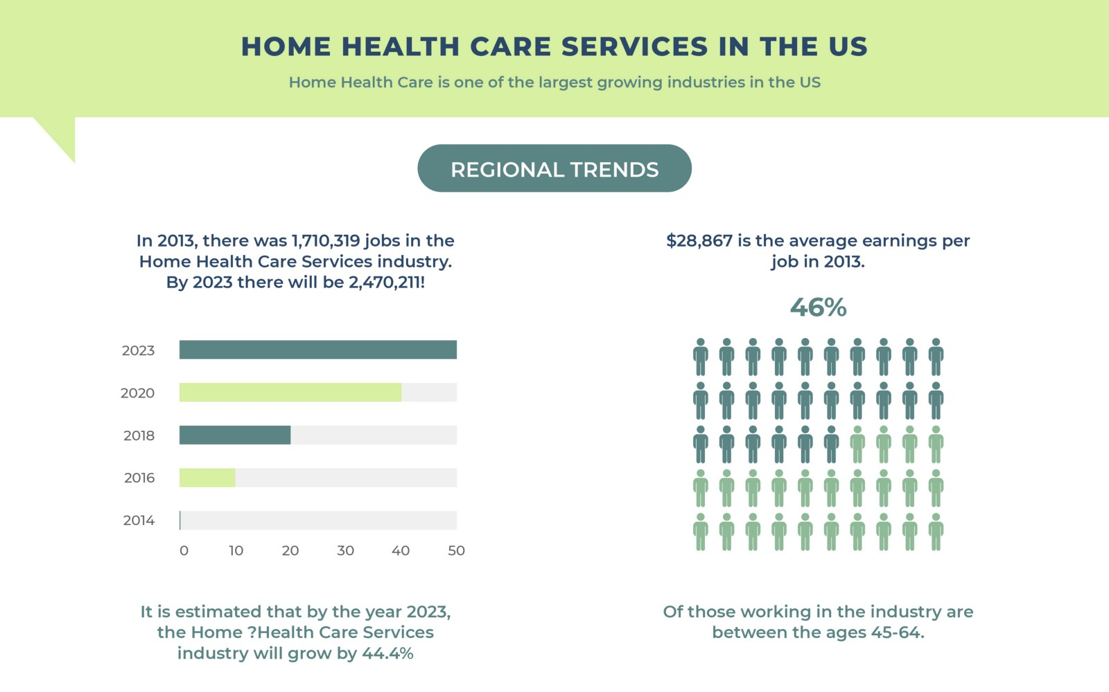 How is Technology Transforming Healthcare at Home - By
