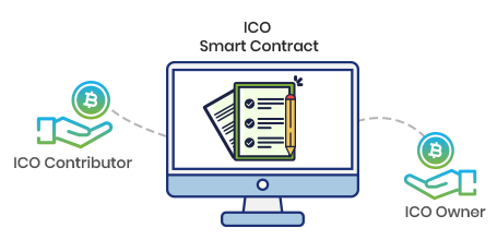 /how-icos-can-prevent-money-loss-79a6c274ba89 feature image