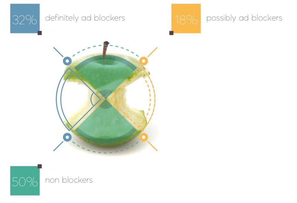 /tokenization-use-case-publisher-protection-21c47f76cefe feature image