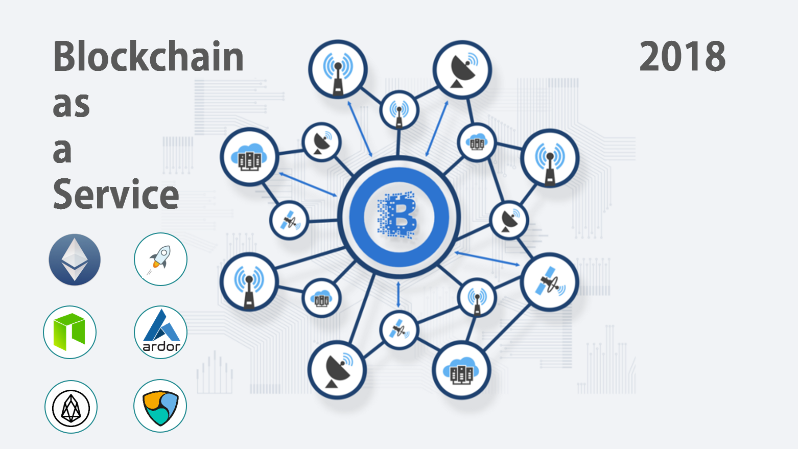 Image result for blockchain as a service