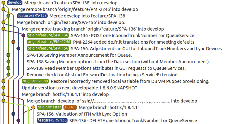 /how-the-creators-of-git-do-branches-e6fcc57270fb feature image