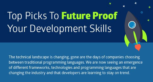 /infographic-top-picks-to-future-proof-your-development-skills-472401d41c34 feature image