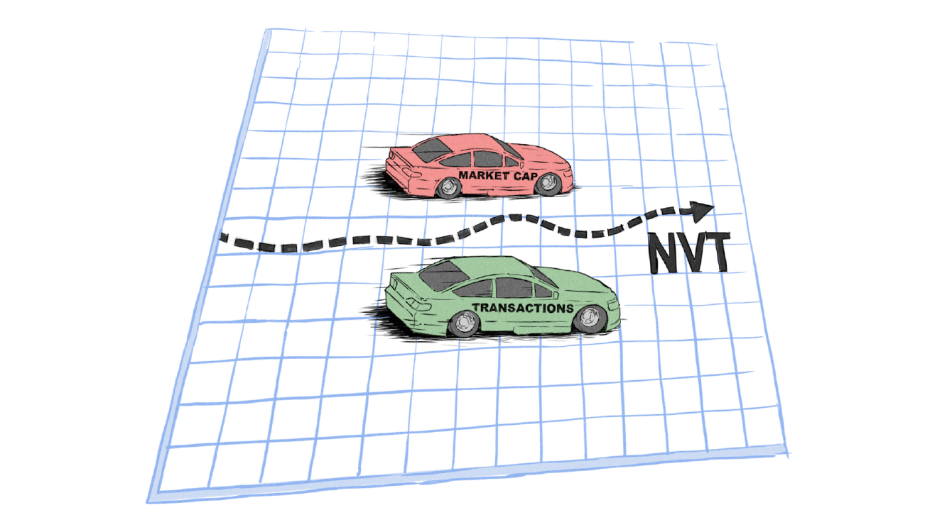 The NVT Ratio - By