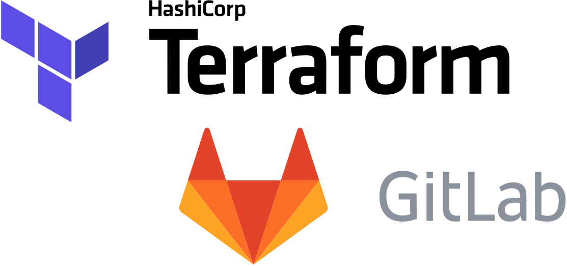Deploying GitLab Review Apps with Terraform - By Jared Ready