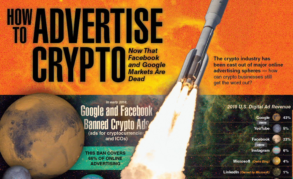 /how-to-advertise-in-crypto-now-that-youre-banned-in-google-facebook-and-twitter-874943ff2cb9 feature image