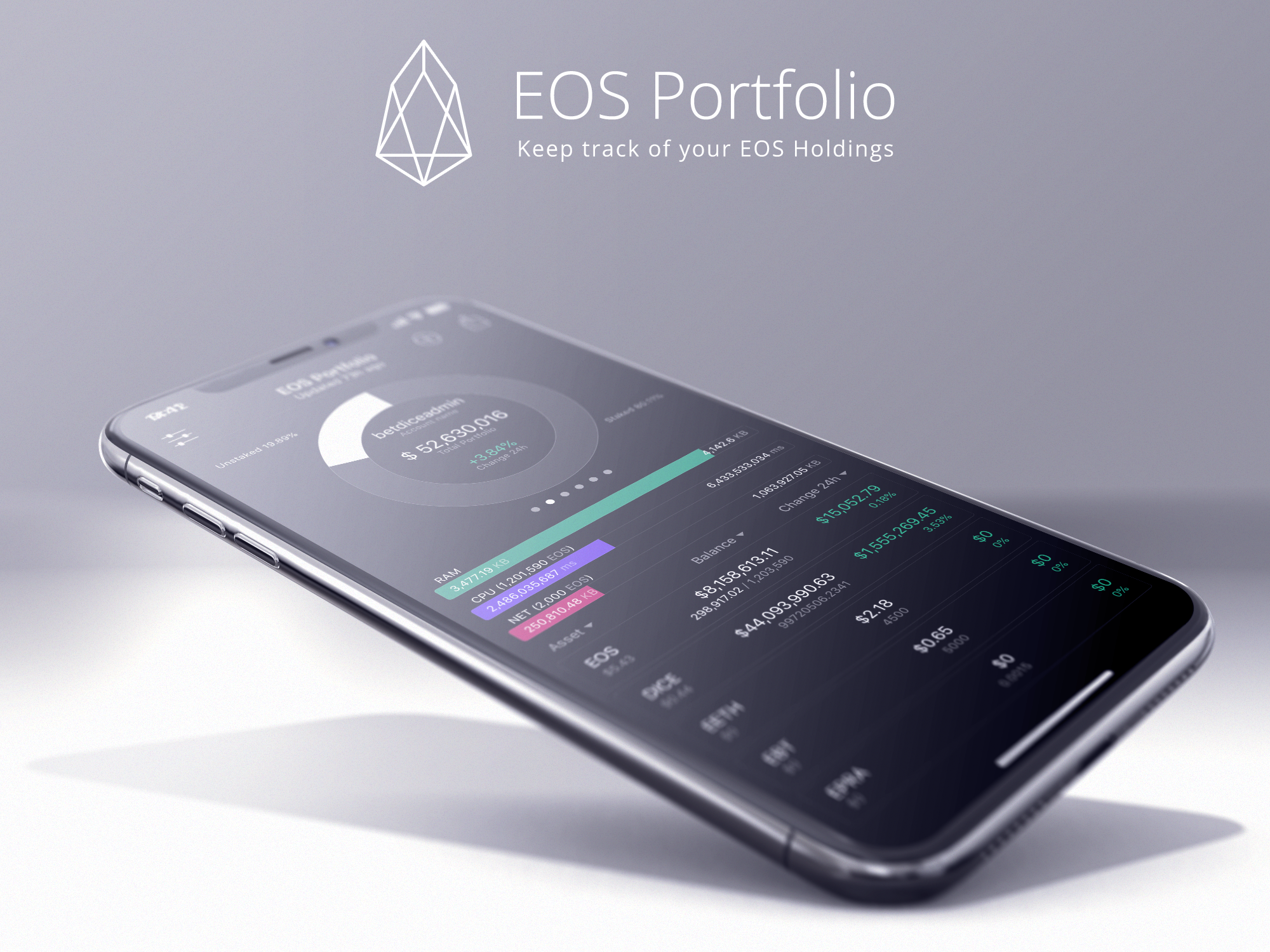 /eos-portfolio-tracker-app-manage-your-tokens-anywhere-anytime-ed914691ca3 feature image