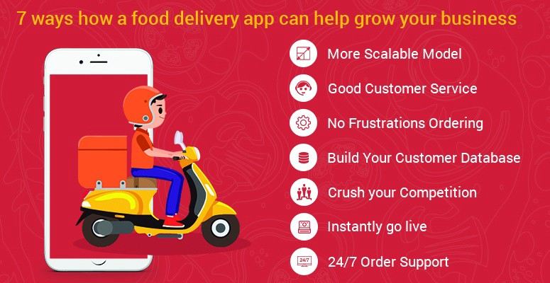 /how-to-build-a-food-ordering-app-an-ultimate-guide-on-food-ordering-mobile-app-c19441826aca feature image