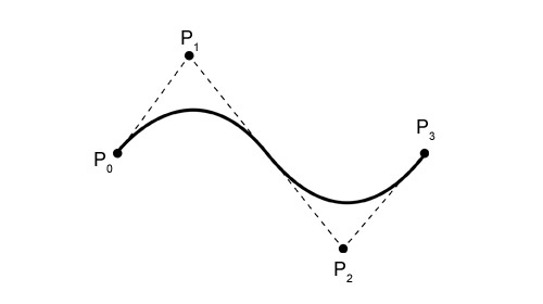 Combining bezier curves and jQuery coordinates  - By