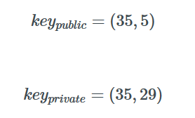 Public Key Cryptography Simply Explained - By
