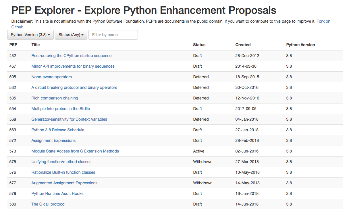 7 features proposed so far in Python 3 8 - By