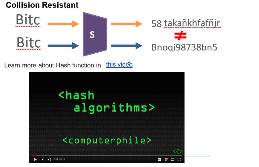 bitcoin hash size