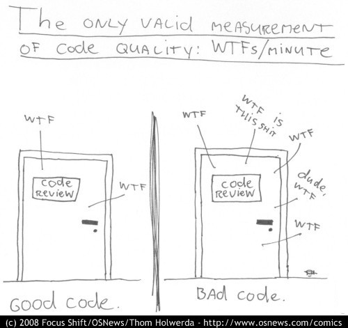 /work-life-balance-fn-code-quality-best-practices-technical-debt-fb659dae581e feature image