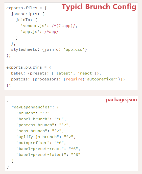 JavaScript Build Tools and Automation Systems - By DashMagazine