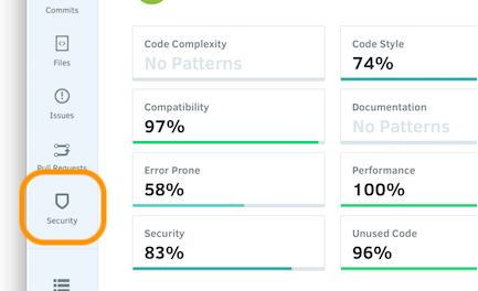 How Static Code Analysis Helps You Rapidly Fix Software