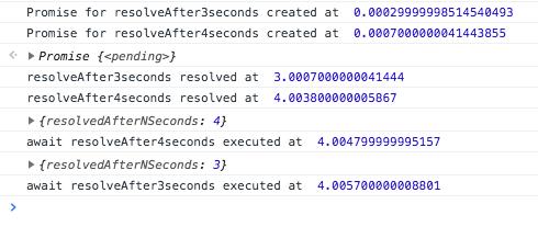 Understanding async-await in Javascript - By