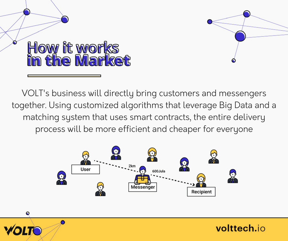 /how-volt-will-create-new-jobs-and-improve-income-for-messengers-70d8f3da5177 feature image