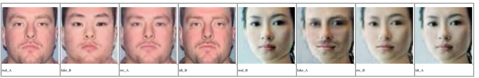 Gender and Race Change on Your Selfie with Neural Nets - By