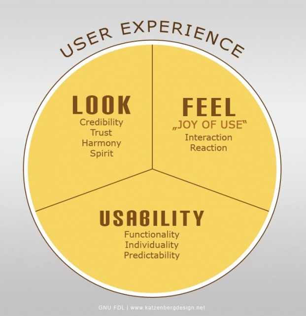 /ux-design-an-overlooked-aspect-of-endpoint-security-44184495e3b4 feature image