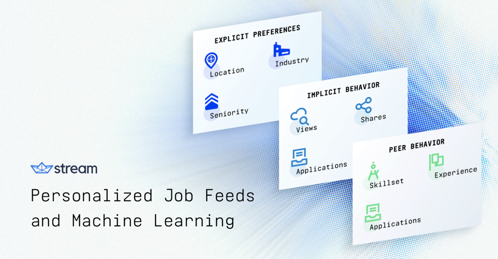 Personalized Job Feeds and Machine Learning - By