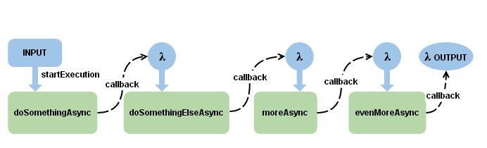 /asyncio-the-invincible-16f5c4924755 feature image