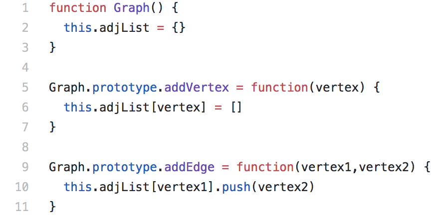 The Javascript Developer's Guide to Graphs and Detecting