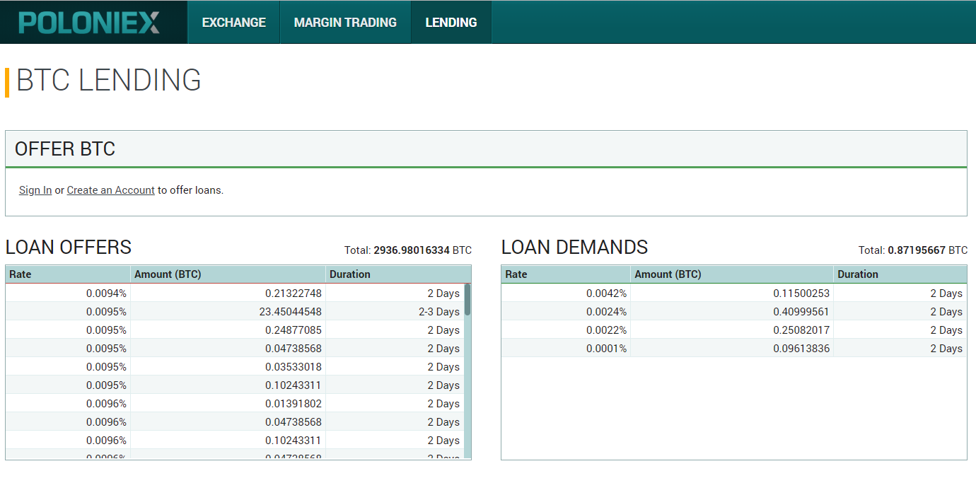 Bitcoin Has Cashflow: Lending Bitcoin - By