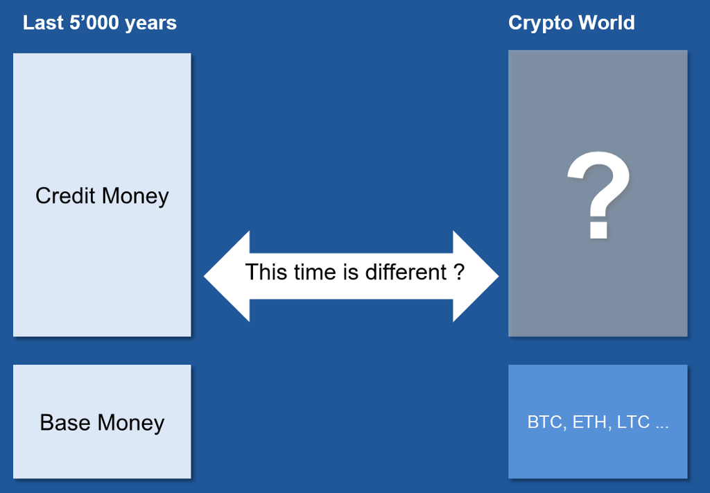 /crypto-credit-money-will-this-time-be-different-22c1428cdade feature image
