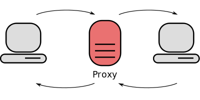 React js Efficient Server Rendering - By Tigran Bayburtsyan
