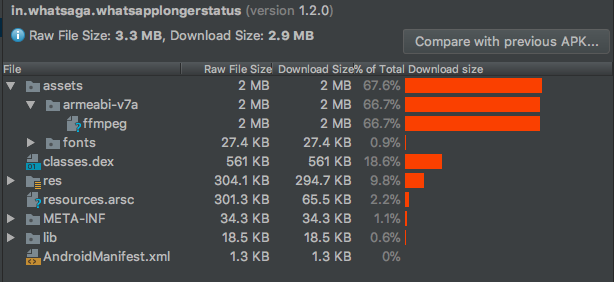 How we brought down the size of our app from 31 MB to 2 6 MB and