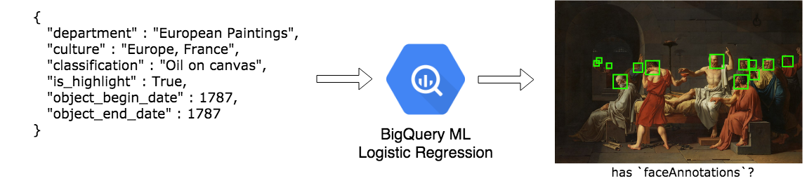BigQuery: level up your queries with these advanced tricks - By