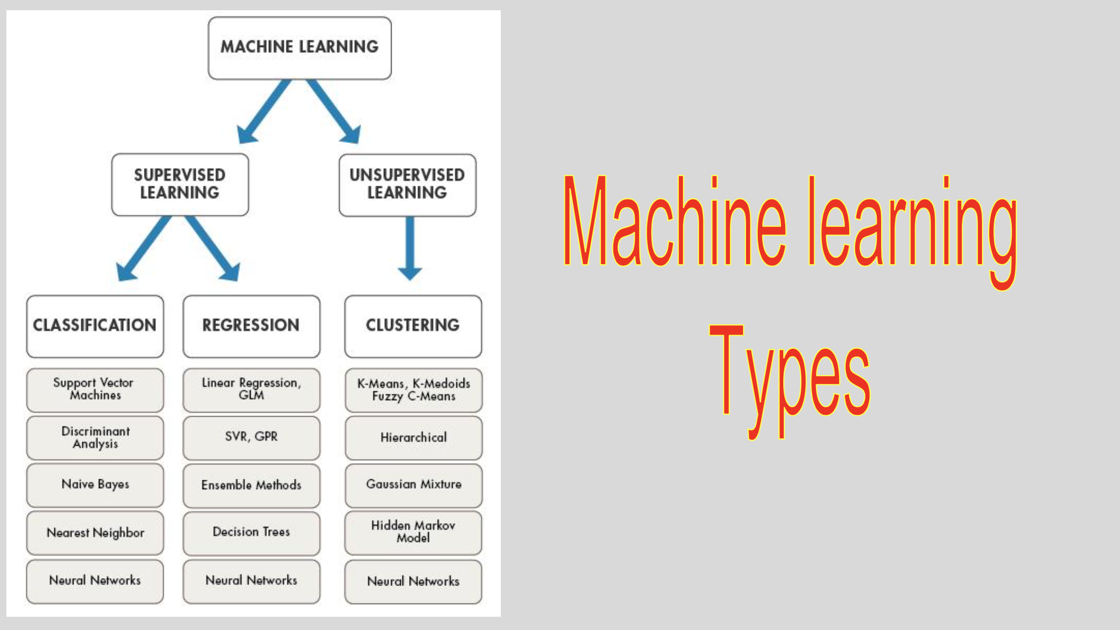 Machine Learning basics — It's your cup of tea! - By Harsh Makadia
