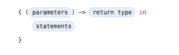 /basic-closures-in-swift-for-newbies-7319344b3d2b feature image