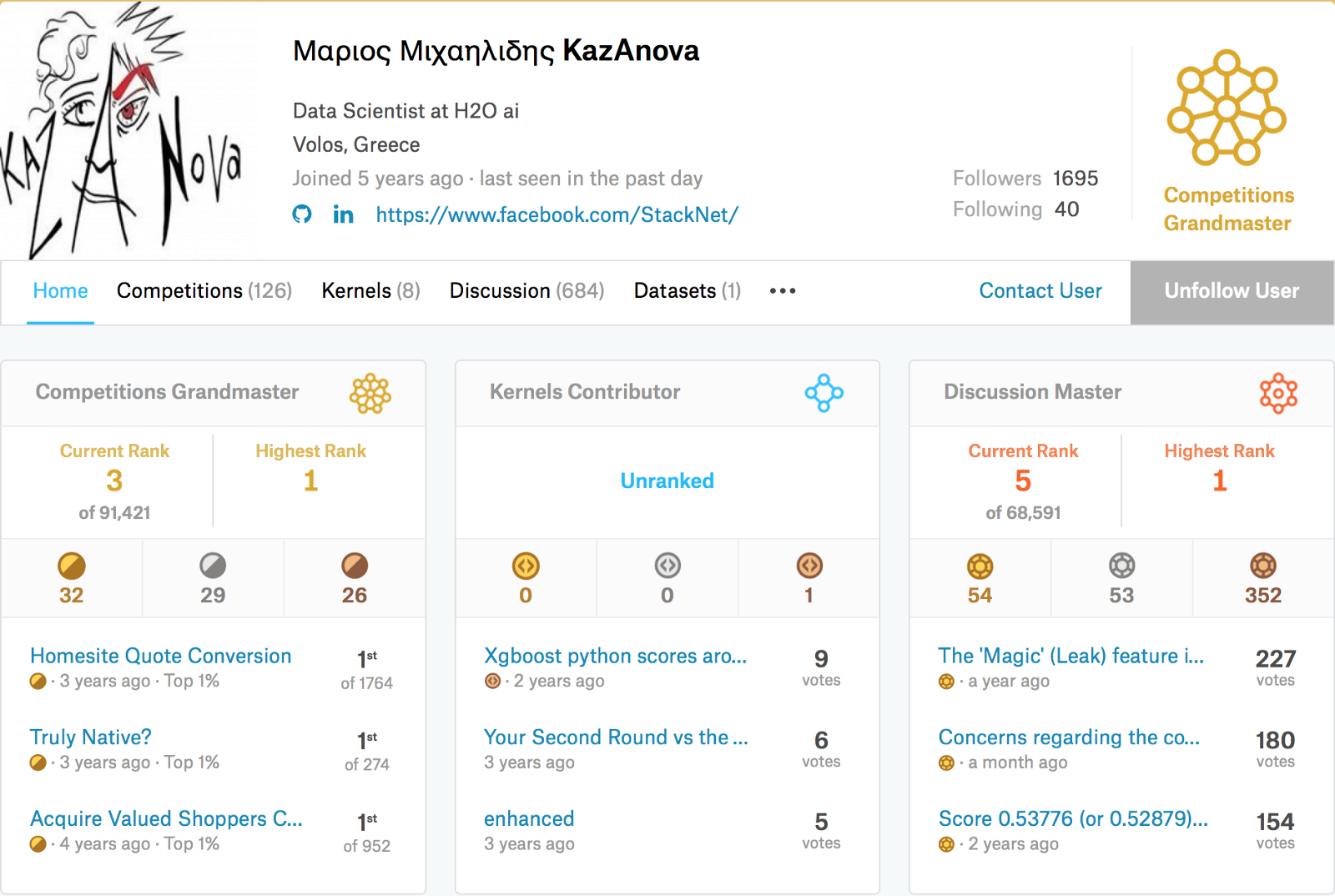 /interview-with-kaggle-competitions-grandmaster-kazanova-rank-3-dr-marios-michailidis-cc515194cb67 feature image