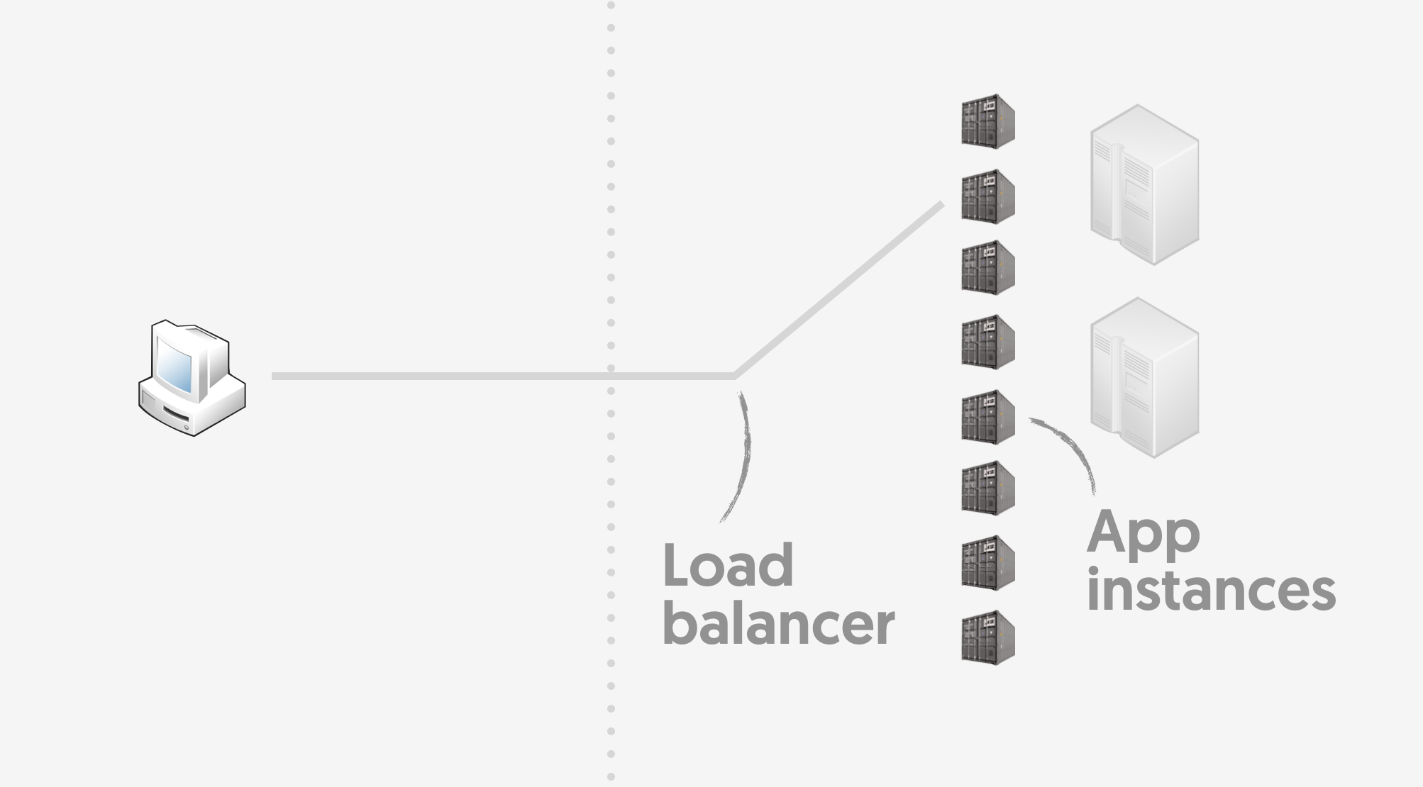 Client, Network, Server and Application Caching on the Web - By