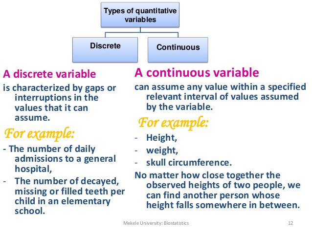 Continuous vs Discrete Variables in the context of Machine