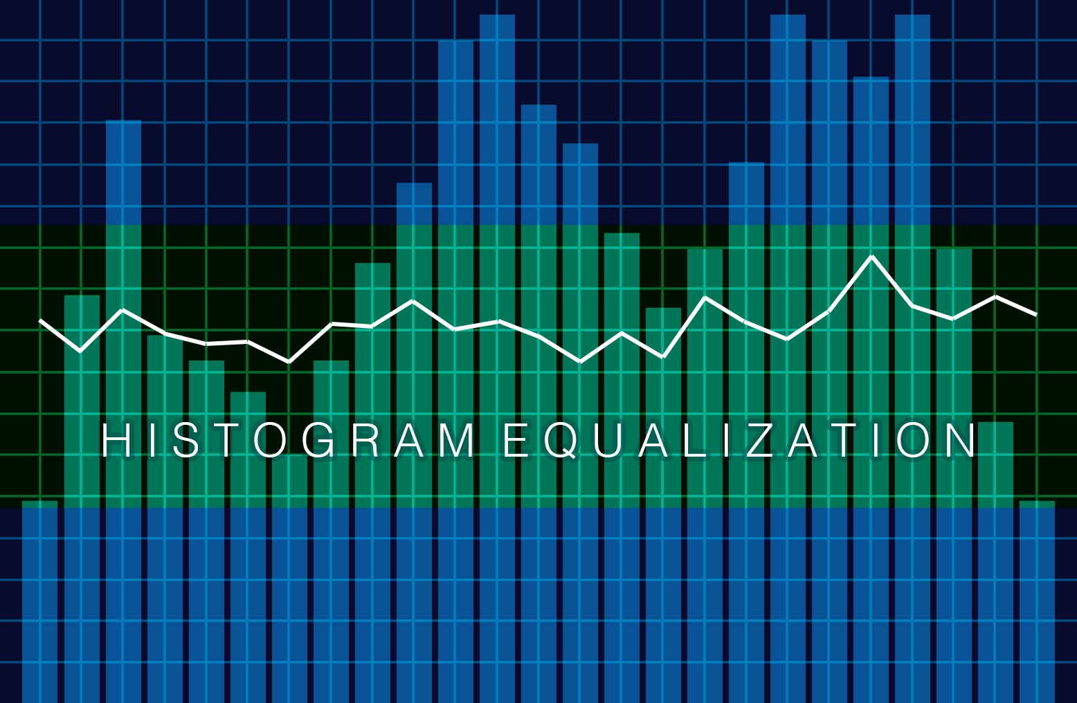 Histogram Equalization in Python from Scratch - By Tory Walker