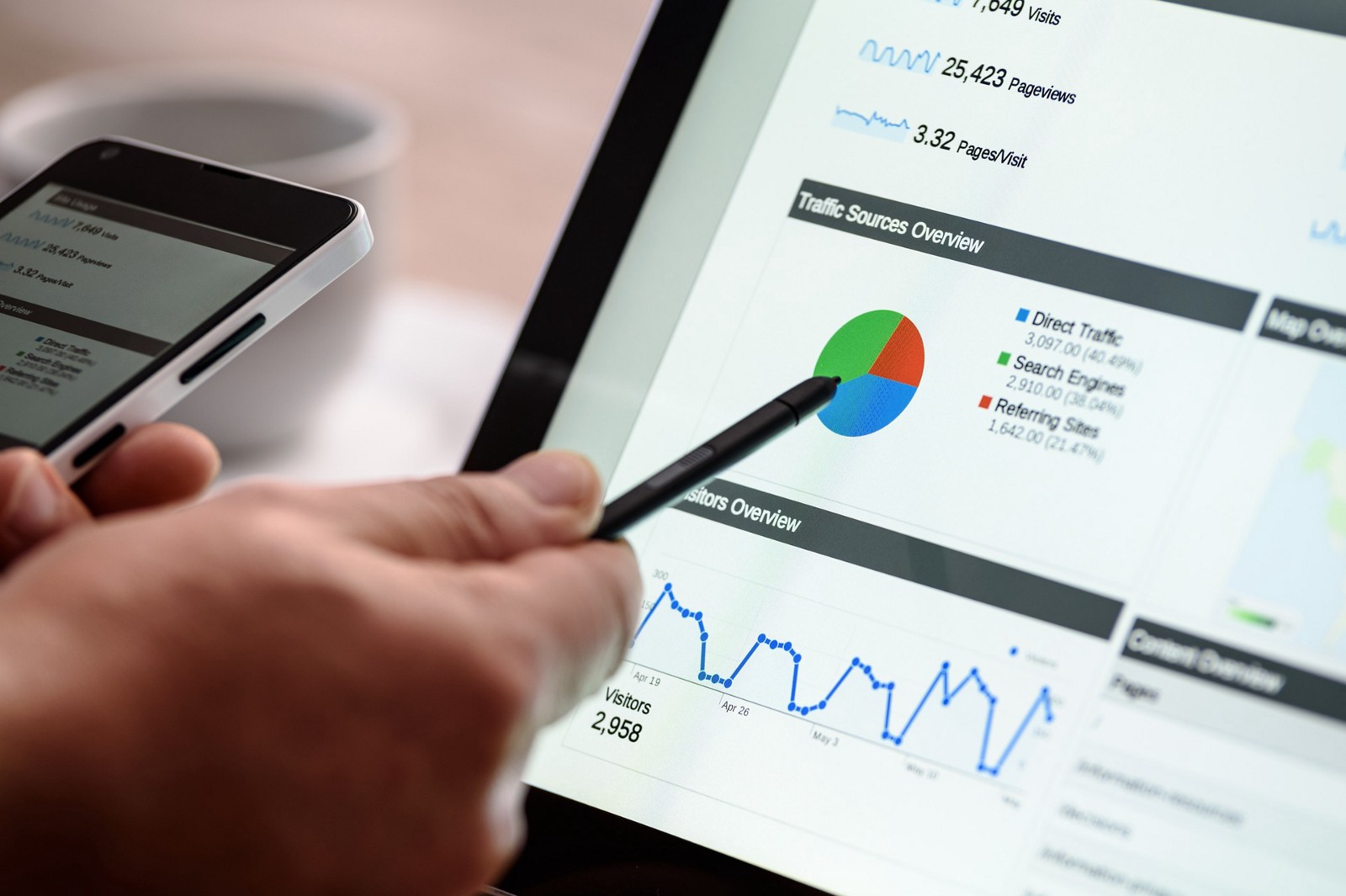 The Four Most Effective Forms of Content Marketing