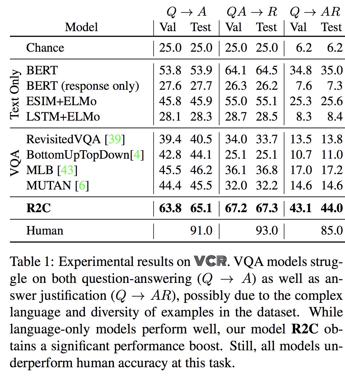 /enterprise-af-solution-for-text-classification-using-bert-9fe2b7234c46 feature image