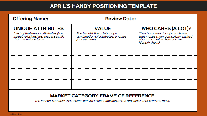 Positioning Template