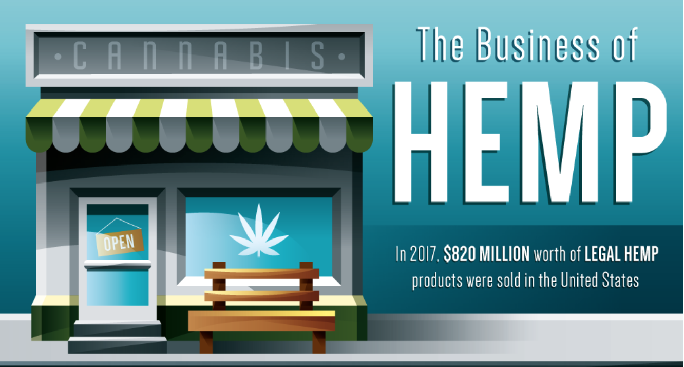 /navigating-the-business-of-hemp-43a688cd7f08 feature image